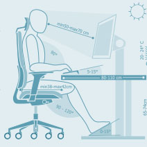 ¿Cómo deberíamos sentarnos en nuestro puesto de trabajo?